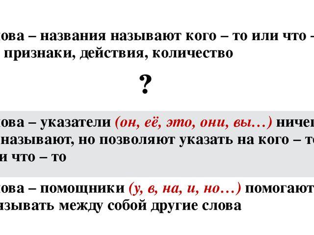 ? Слова – названия называют кого – то или что – то, признаки, действия, колич...