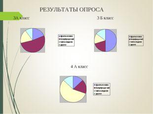 3А класс 3 Б класс 4 А класс РЕЗУЛЬТАТЫ ОПРОСА