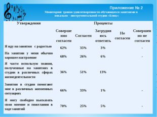 Приложение № 2 Мониторинг уровня удовлетворенности обучающихся занятиями в в