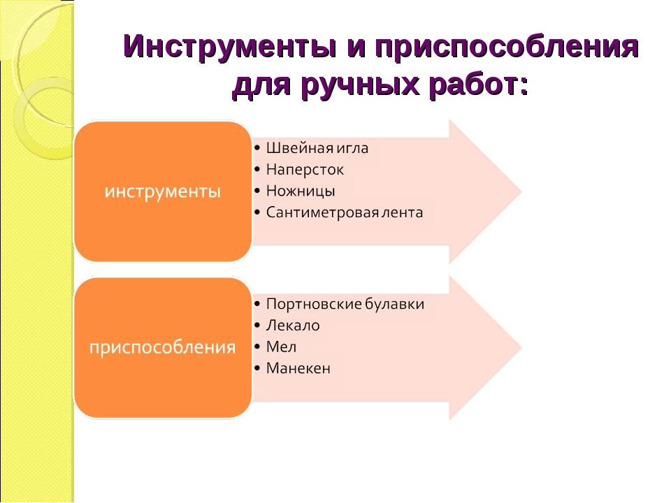 Инструменты и приспособления для ручных работ: