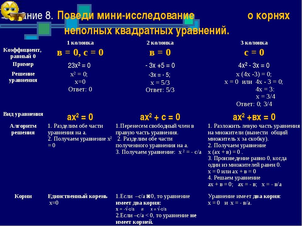 Задание 8. Поведи мини-исследование о корнях неполных квадратных уравнений....