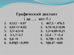 Графический диктант ( да _ , нет /\ ) 0,112 < 0,97 1. 467,5 > 476,5 0,81+1=0,