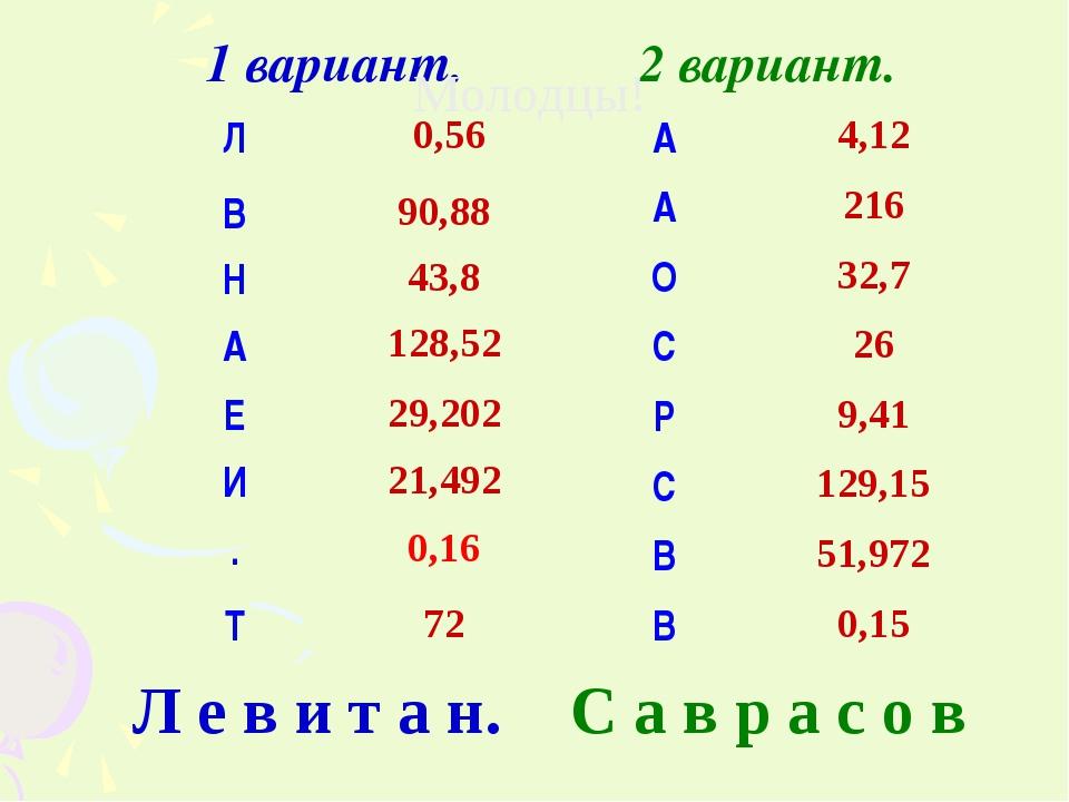 1 вариант. 2 вариант. Л е в и т а н. С а в р а с о в Молодцы! Л 0,56 В 90,88...