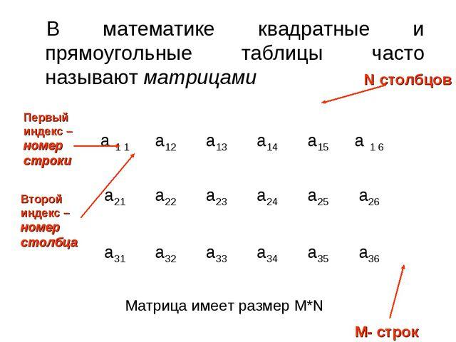 В математике квадратные и прямоугольные таблицы часто называют матрицами Перв...