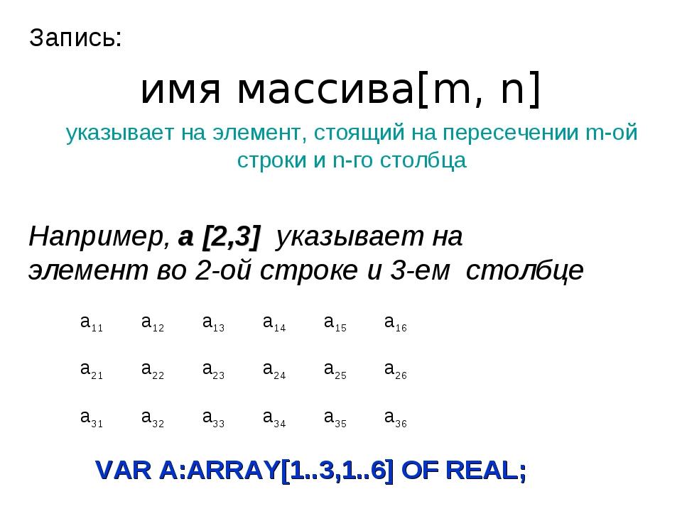 Запись: имя массива[m, n] указывает на элемент, стоящий на пересечении m-ой с...