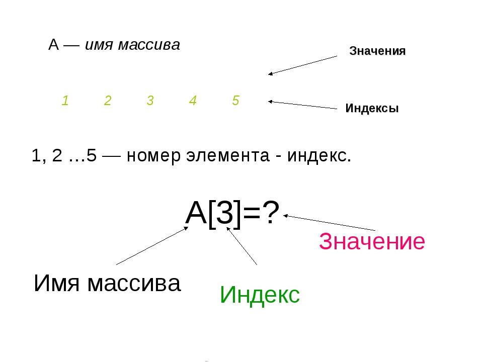 1, 2 …5 — номер элемента - индекс. А — имя массива Значения Индексы А[3]=? И...