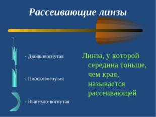 Рассеивающие линзы - Двояковогнутая - Плосковогнутая - Выпукло-вогнутая Линза