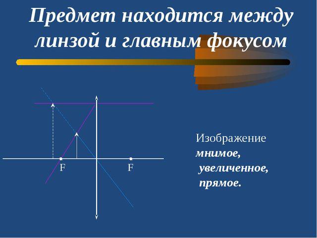 Предмет находится между линзой и главным фокусом Изображение мнимое, увеличен...