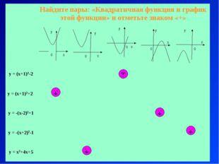 «Основные свойства квадратичной функции» Вариант 1 + + + + + Найдите пары: «