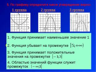 5. По графику определите какое утверждение верно: 1) 3) 4) 1 группа 2 группа