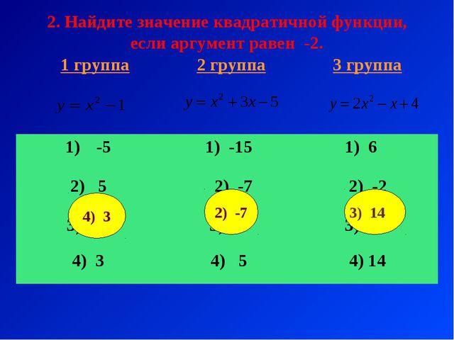 2. Найдите значение квадратичной функции, если аргумент равен -2. 2) -7 3) 14...