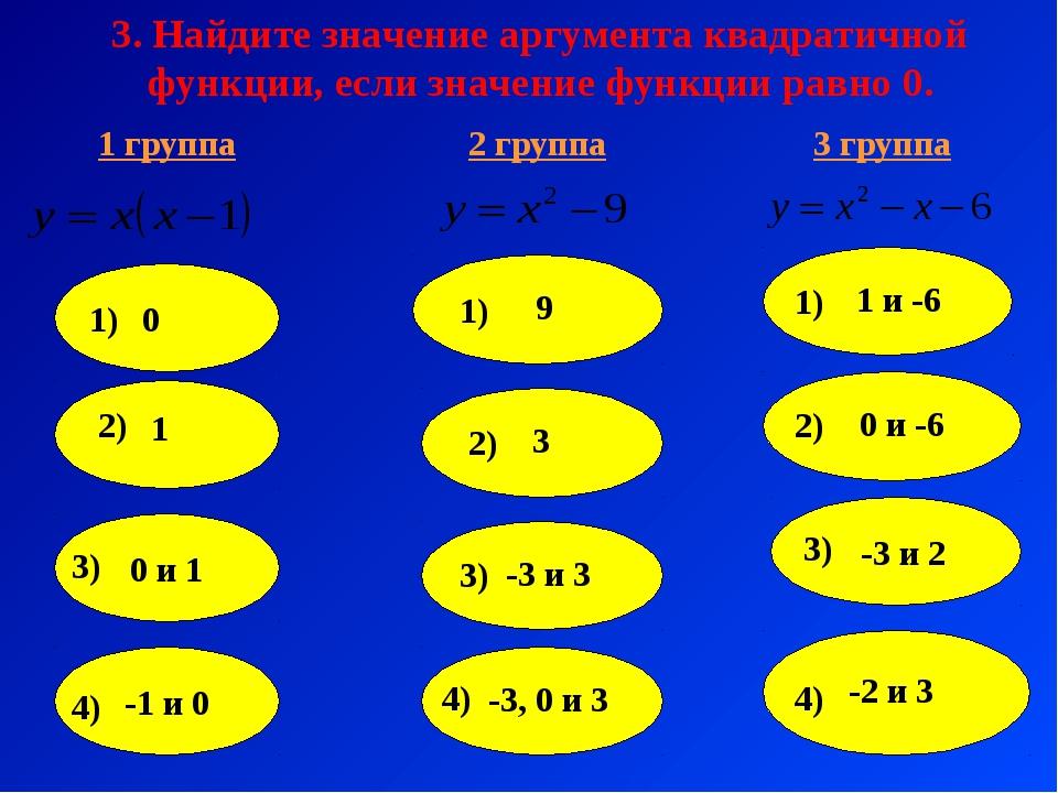 3. Найдите значение аргумента квадратичной функции, если значение функции рав...