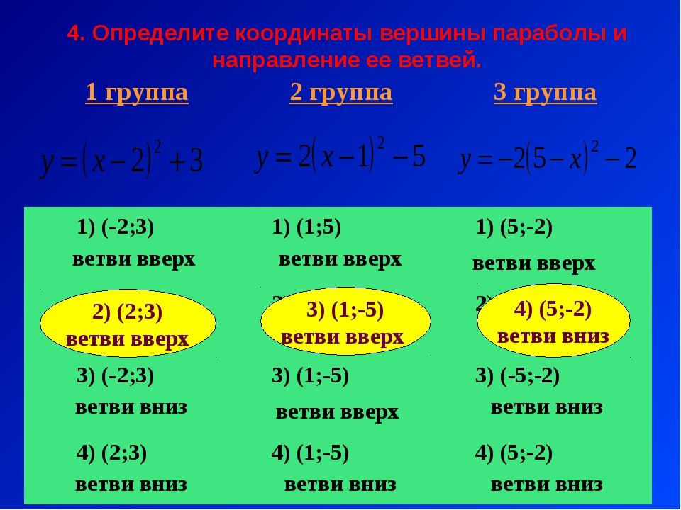 4. Определите координаты вершины параболы и направление ее ветвей. 2) (2;3) в...