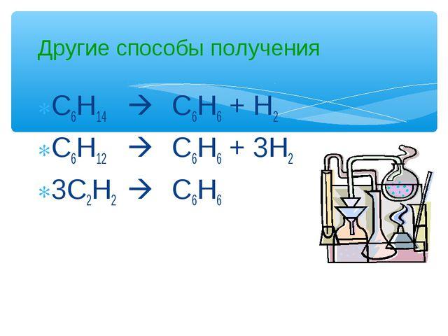 С6Н14С6Н6 + Н2 С6Н12С6Н6 + 3Н2 3С2Н2С6Н6 Другие способы получения