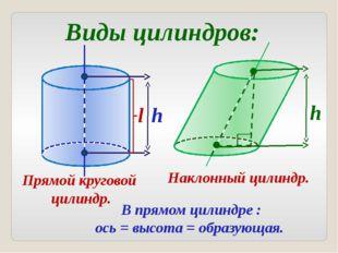 Виды цилиндров: Прямой круговой цилиндр. Наклонный цилиндр. В прямом цилиндр