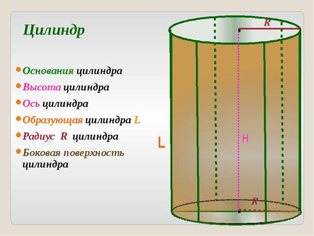 Основания цилиндра Высота цилиндра Ось цилиндра Образующая цилиндра L Радиус...