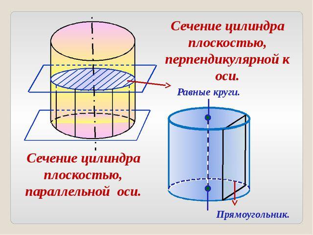Сечение цилиндра плоскостью, перпендикулярной к оси. Сечение цилиндра плоскос...