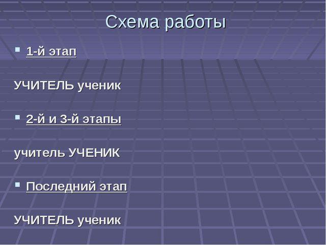 Схема работы 1-й этап  УЧИТЕЛЬ ученик  2-й и 3-й этапы  учитель УЧЕНИК ...