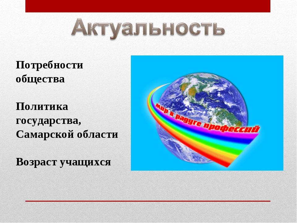 Потребности общества Политика государства, Самарской области Возраст учащихся