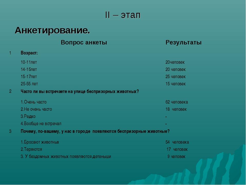 II – этап Анкетирование. Вопрос анкеты Результаты  1Возраст:  10-11лет 1...