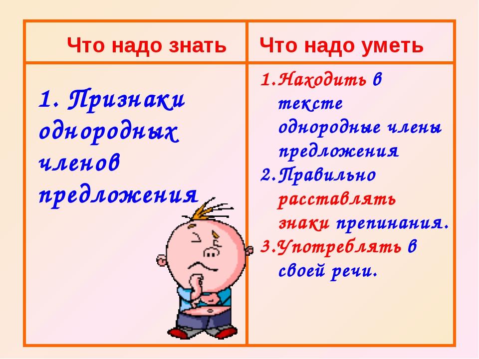 Что надо знать Что надо уметь 1. Признаки однородных членов предложения Наход...