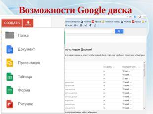 Возможности Google диска