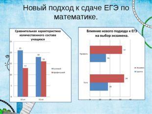 Новый подход к сдаче ЕГЭ по математике.