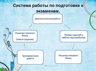 Система работы по подготовке к экзаменам.