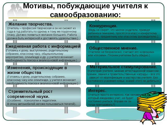 Мотивы, побуждающие учителя к самообразованию: Материальное стимулирование. (...