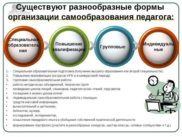 Существуют разнообразные формы организации самообразования педагога: Индивиду...