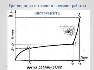 Три периода в течении времени работы инструмента