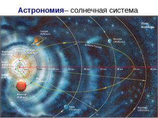 Астрономия– солнечная система