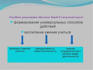 Основные результаты обучения детей в начальной школе формирование универсальн