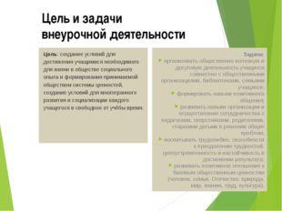 Цель и задачи внеурочной деятельности Цель: создание условий для достижения у