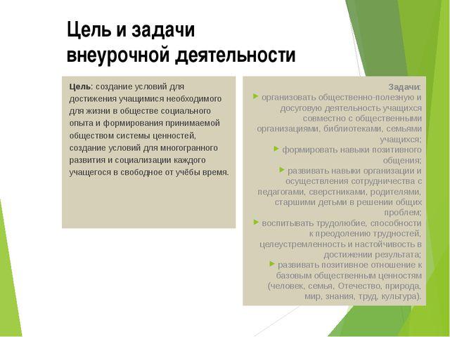 Цель и задачи внеурочной деятельности Цель: создание условий для достижения у...