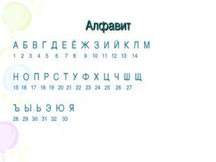 Алфавит А Б В Г Д Е Ё Ж З И Й К Л М 2 3 4 5 6 7 8 9 10 11 12 13 14 Н О П Р С