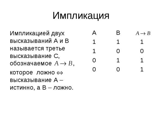 Импликация Импликацией двух высказываний А и В называется третье высказывание...