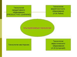Альтернативные технологии Технология продуктивного образования (PRODUCTIVE LE