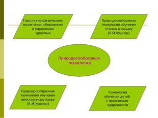 Природосообразные технологии Технологии физического воспитания, сбережения и