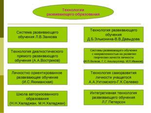 Технологии развивающего образования Система развивающего обучения Л.В.Занкова