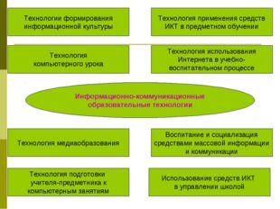 Информационно-коммуникационные образовательные технологии Технологии формиров