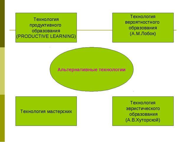 Альтернативные технологии Технология продуктивного образования (PRODUCTIVE LE...