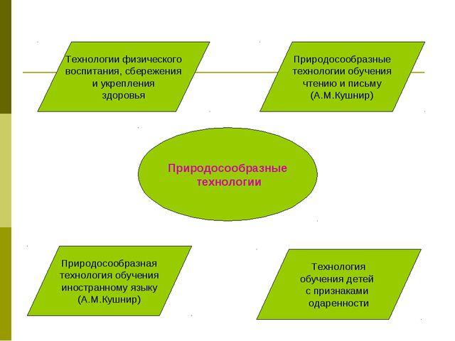 Природосообразные технологии Технологии физического воспитания, сбережения и...