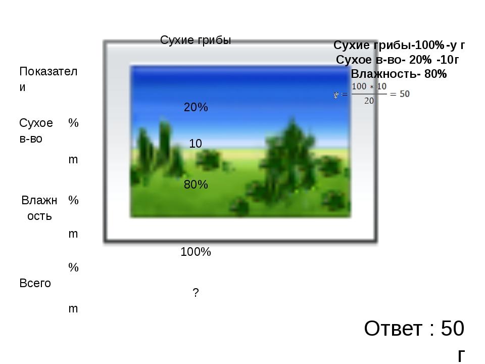 Сухие грибы-100%-у г Сухое в-во- 20% -10г  Влажность- 80%