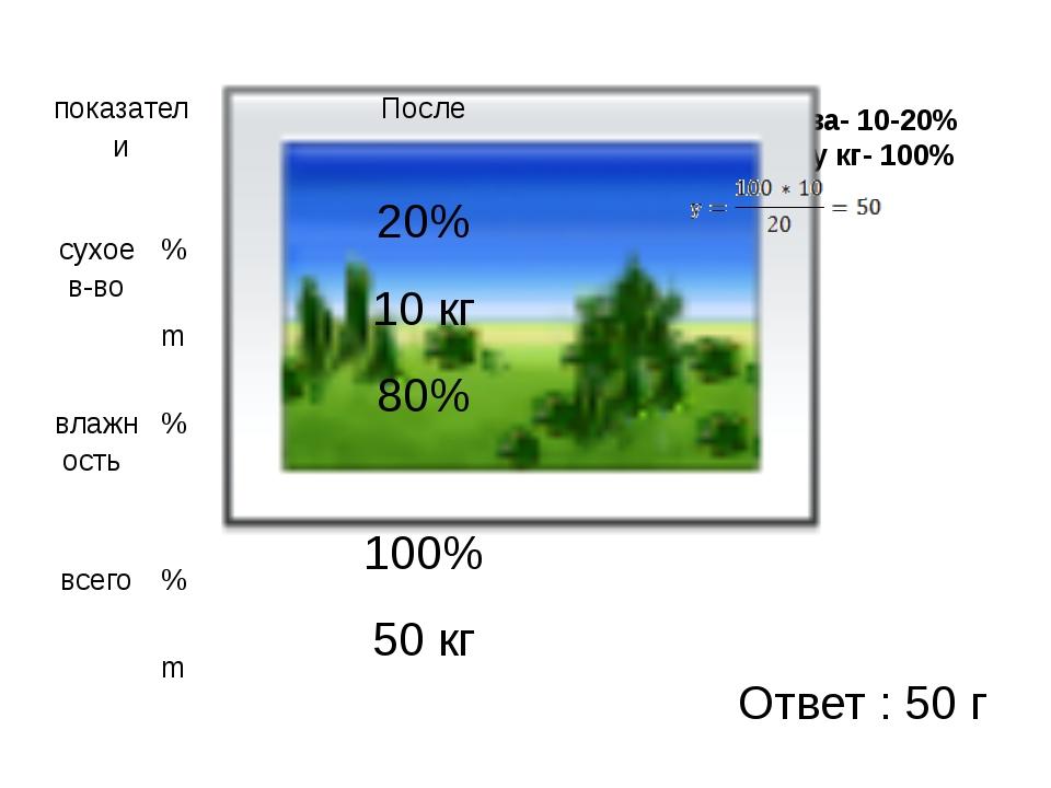 Сух. в-ва- 10-20% Всего- у кг- 100%