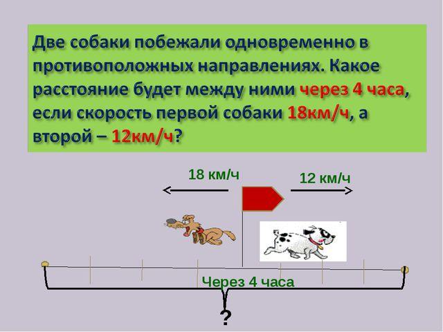 ? 18 км/ч 12 км/ч Через 4 часа