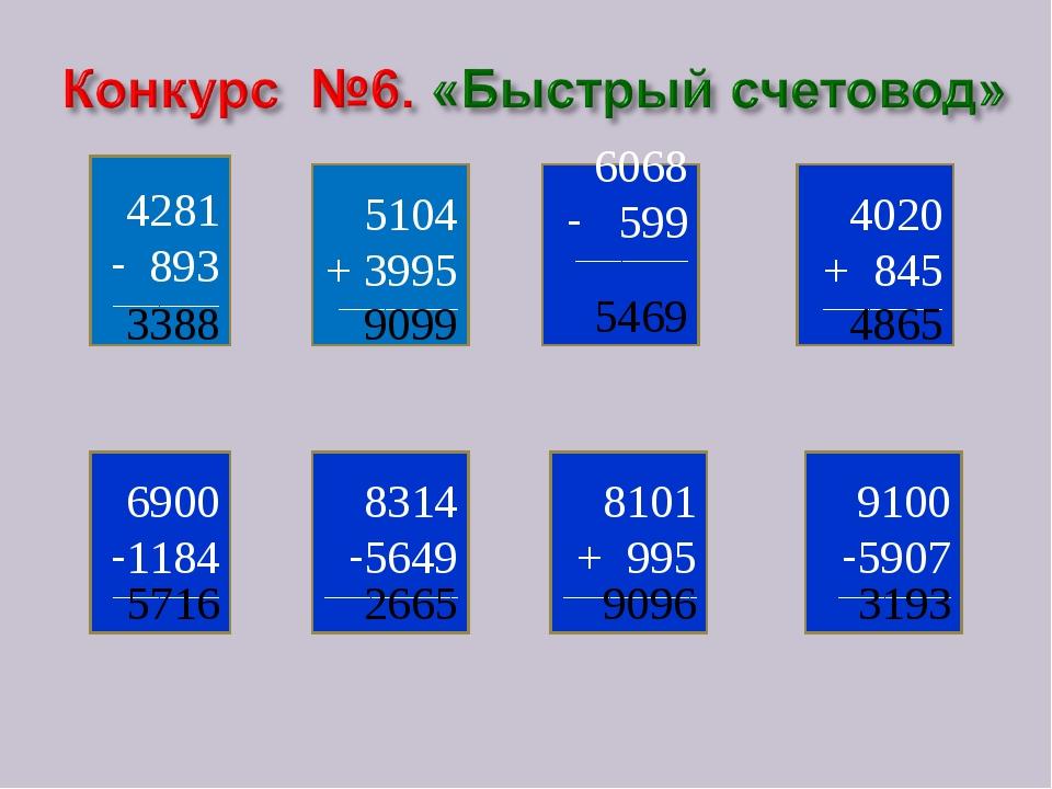 4281 893 ________________ 5104 + 3995 __________________ 6068 599 ___________...