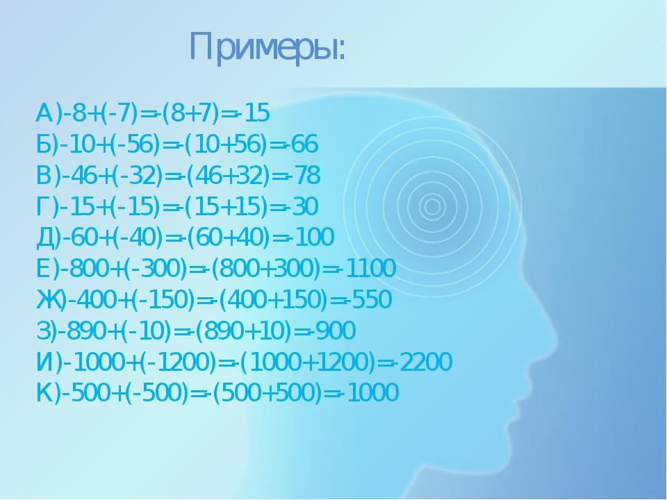 А)-8+(-7)=-(8+7)=-15 Б)-10+(-56)=-(10+56)=-66 В)-46+(-32)=-(46+32)=-78 Г)-15+...