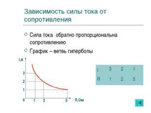 Зависимость силы тока от сопротивления Сила тока обратно пропорциональна сопр