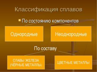 Классификация сплавов По состоянию компонентов Однородные Неоднородные По сос